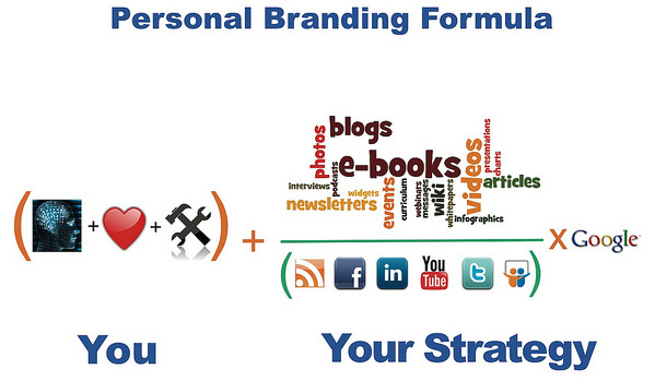 personal-brand-1202