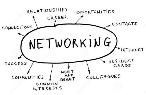 Networking-Image